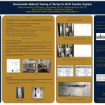 Nonmetallic Materials Testing for Hanford's HLW Transfer System - Anthony Fernandez