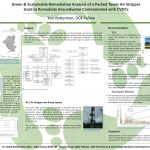 Green & Sustainable Remediation Analysis of a Packed Tower Air Stripper Used to Remediate Groundwater Contaminated with CVOCs - Yoel Rotterman